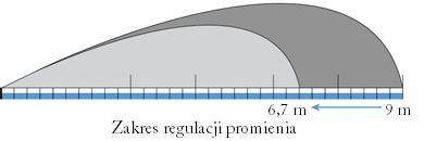 regulacja promienia dyszy mp rotator 3000